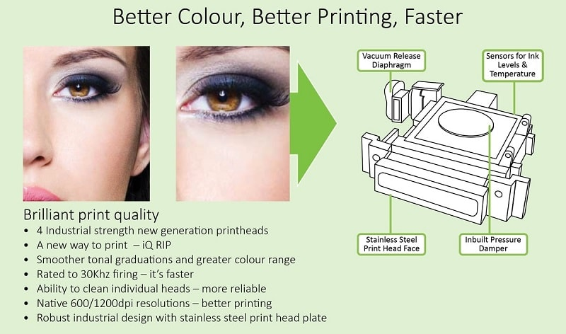 DTG G4 Better Colour Faster Printing
