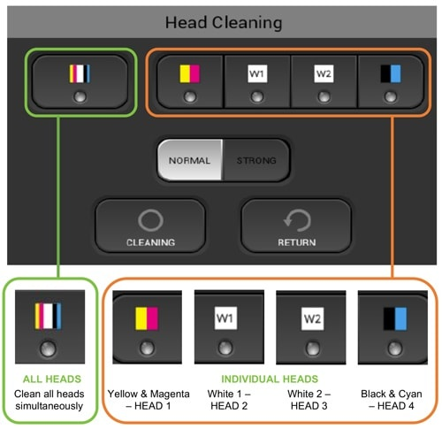 DTG G4 Printheads Color Channels