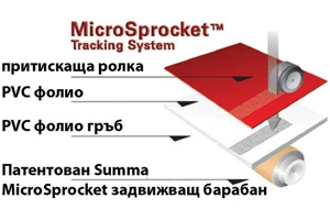 Summa Micro Sprocket